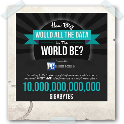 Cloud Infographic: The World and Big Data