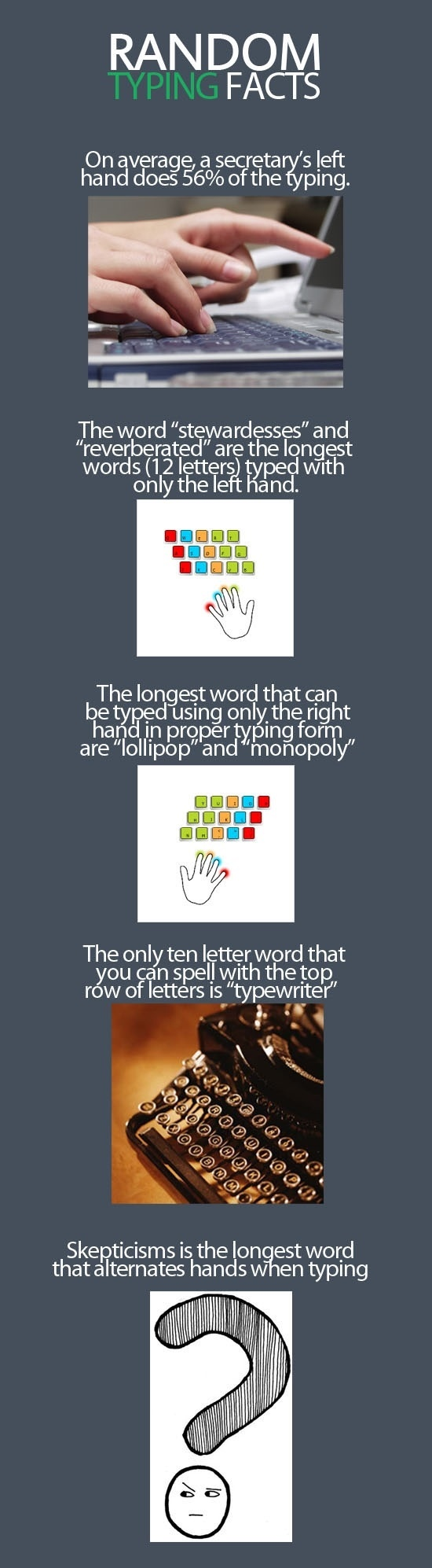 Random Typing Facts, An Infographic