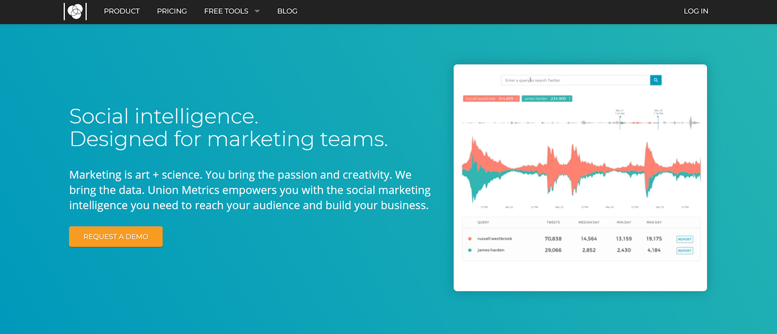 Union Metrics instagram marketing platform  homepage.