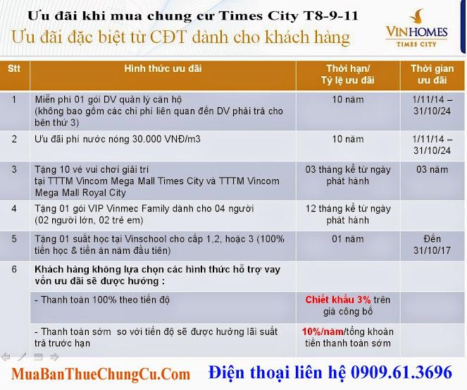 Bán chung cư Times City T8 T9 T11