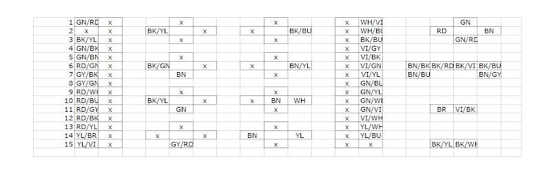 fuse box swap late e24 > e28 • mye28 com image e28 fuse box