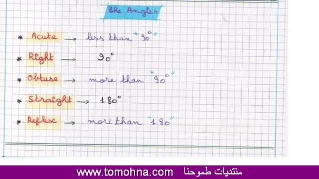 english lessons for 3AS 7%2520the%2520angles