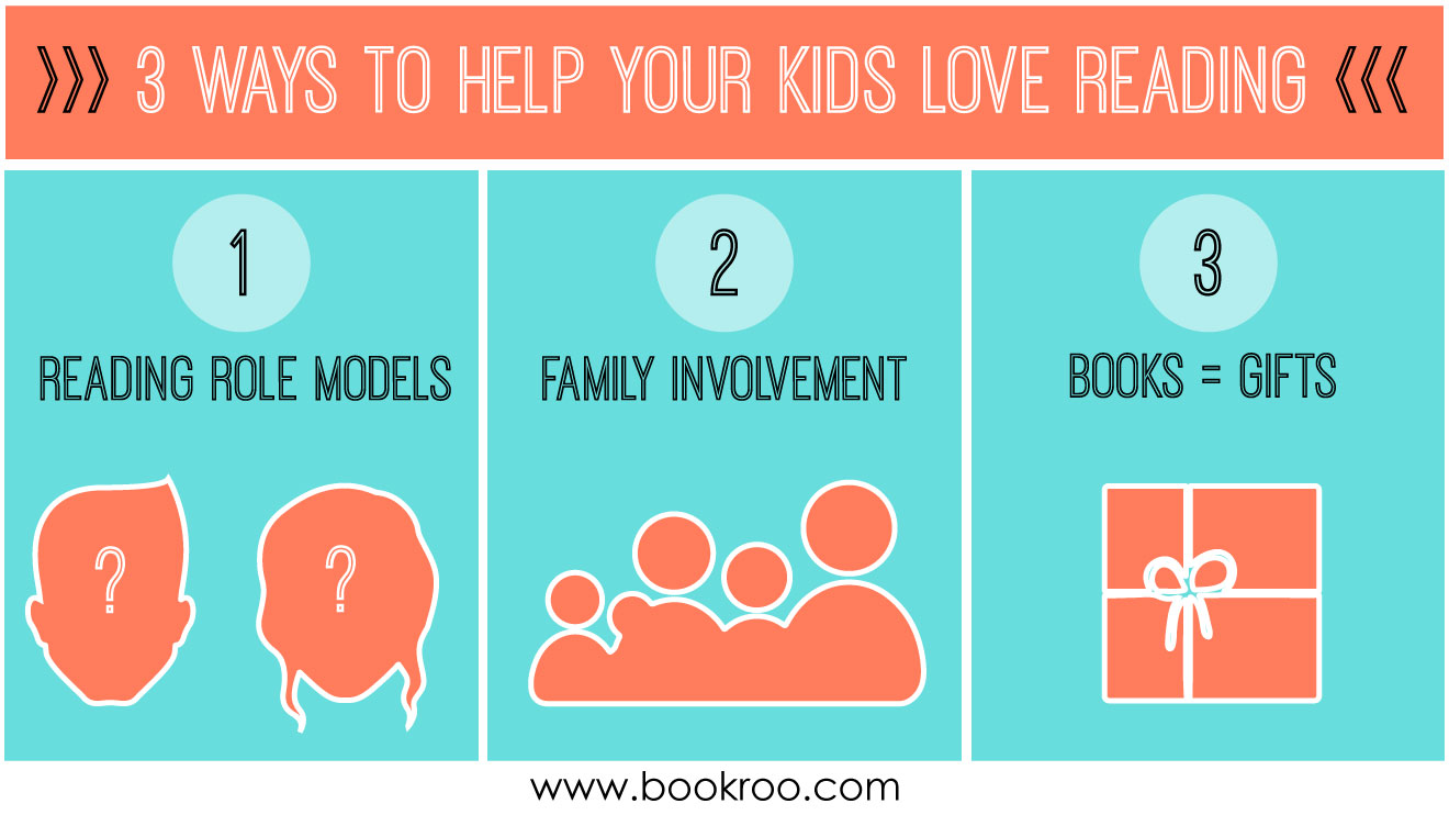 3-ways-to-help-kids-love-reading.jpg