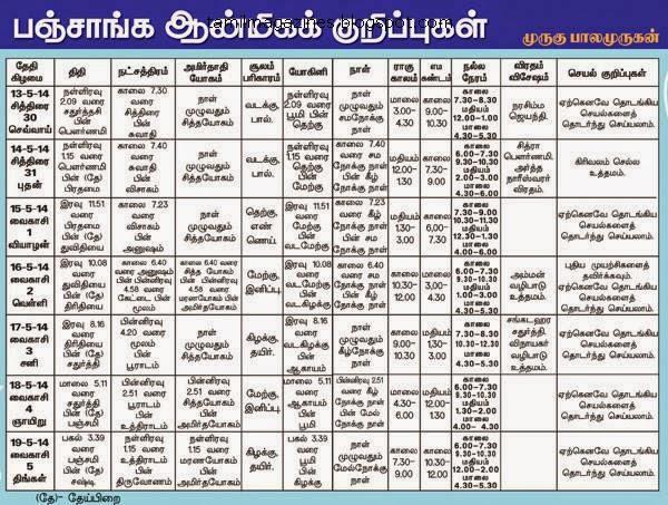 600 x 453 jpeg 105kB, Tamil pambu panchangam 2013 free download