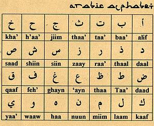 300px-Flicker-Arabic_Alphabet.jpg