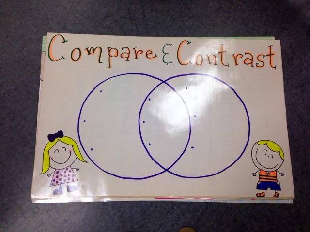 A walk in my shoes...: Compare & Contrast Anchor Charts