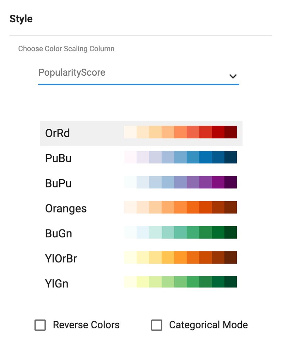 Choose color scaling menu
