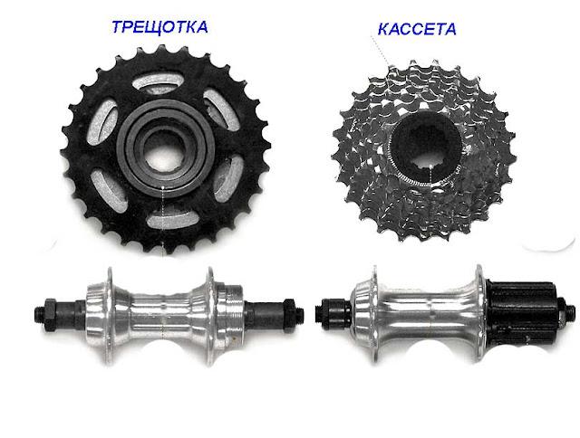 кассета и трещотка велосипеда