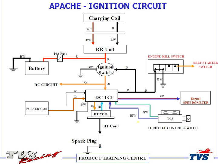 CKT%25201 tvs apache rtr 180 page 990 tvs apache wiring diagram at couponss.co