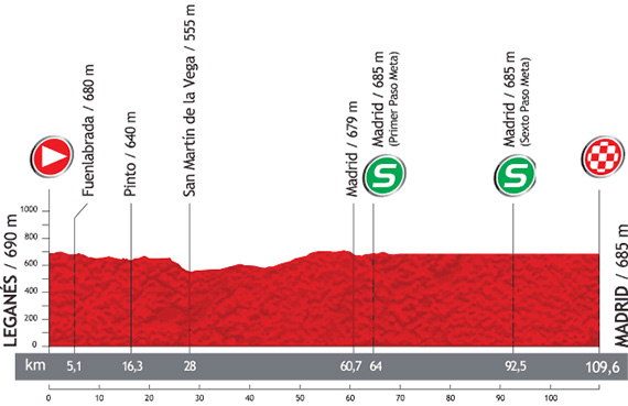 La Vuelta 2013. Etapa 21. Leganés - Madrid. @ Unipublic