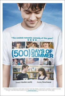 Ver pelicula 500 Days Of Summer (2009) Online Latino online