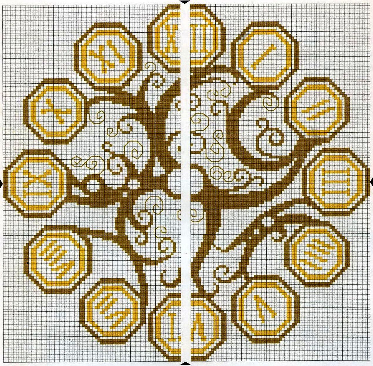 Схема вышивки циферблаты часов