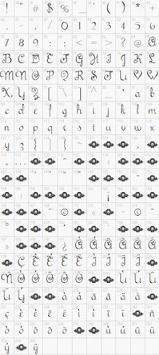 Sachiko Script Font Character Example
