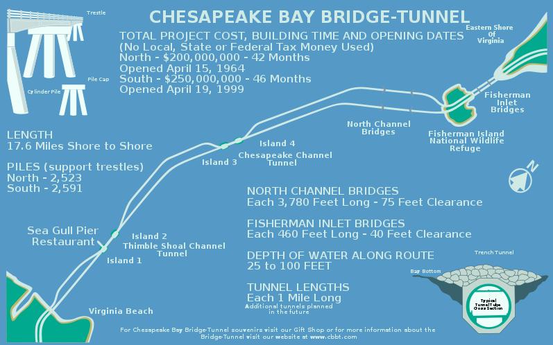 Bridge And Tunnel Online Streamen In Mit Untertiteln 2k