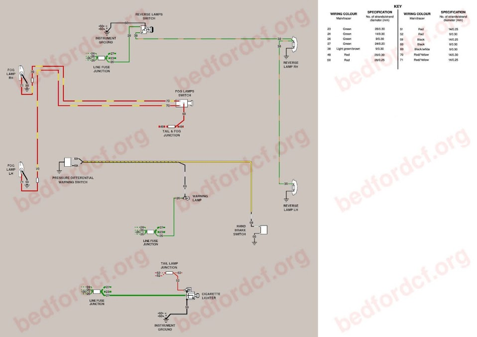 options+c bedford cf org \u2022 view topic wiring diagrams 1972 74 models ratcliff tail lift wiring diagram at gsmx.co