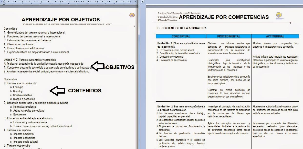 curriculum por objetivos y contenidos