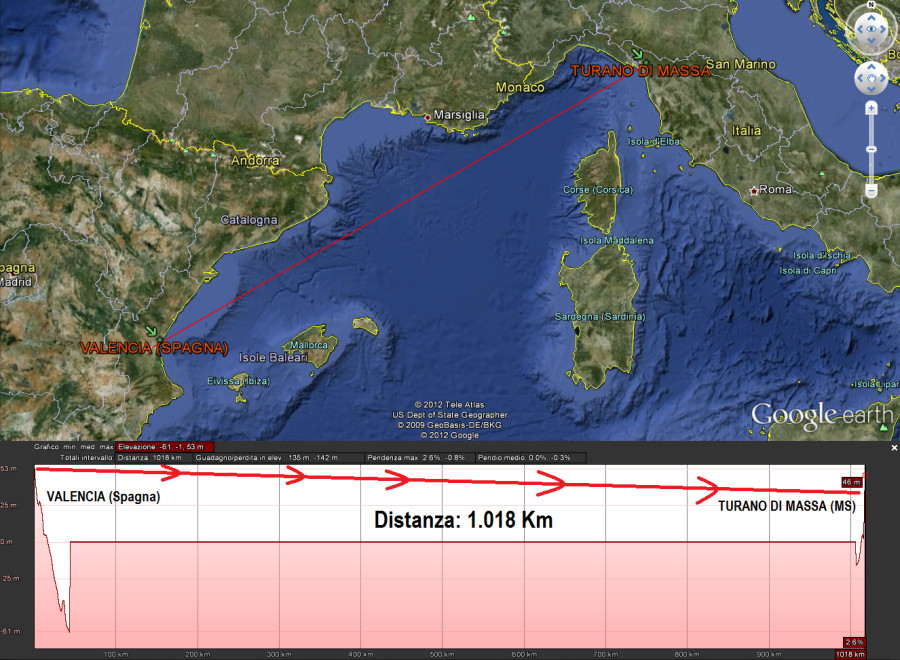 Cartina Spagna Benicassim.Ricezioni Segnali Tv Dalla Spagna A Turano Massa L Italia In Digitale La Tv Digitale Terrestre In Italia