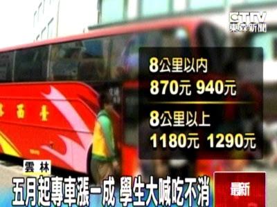 油電雙漲的同時 台西客運5月也調漲學生月票價