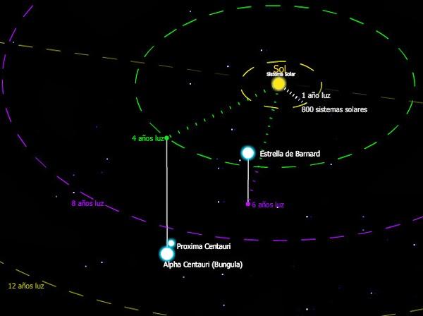 Estrella de Barnard