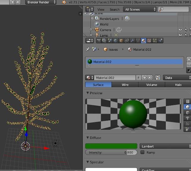 Projektowanie modelu drzewa