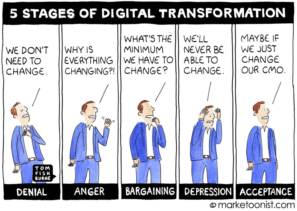 The five stages of digital transformation: denial, anger, bargaining, depression, acceptance