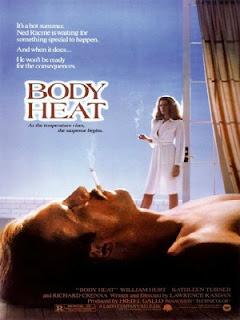 Hơi Ấm Cơ Thể - Body Heat - 1981