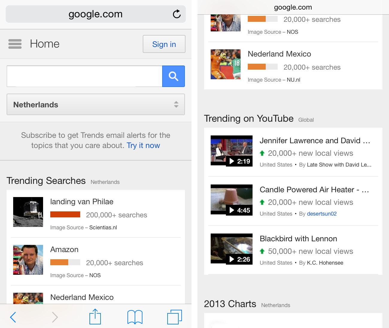 Youtube Add Trending Videos to Google Trends 11_14_2014_909