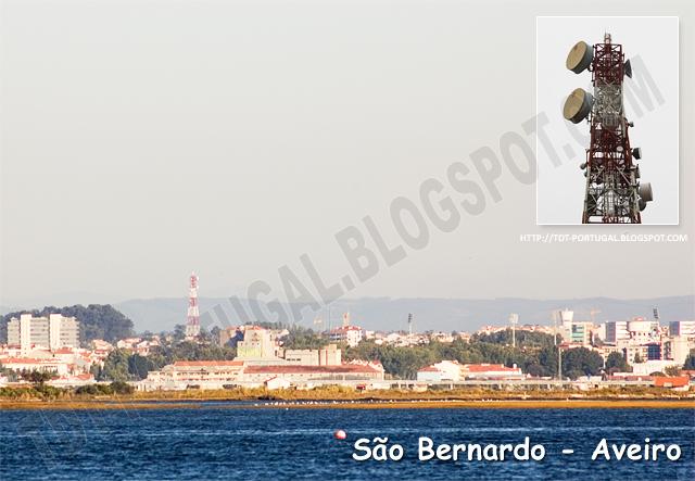 mapa emissores tdt espanha TDT   Televisão Digital Terrestre em Portugal: TDT: Emissores e  mapa emissores tdt espanha