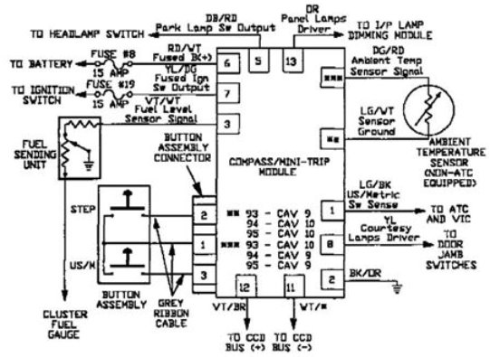 Untitled overhead console dodge ram, ramcharger, cummins, jeep, durango Chevy Ignition Wiring Diagram at fashall.co