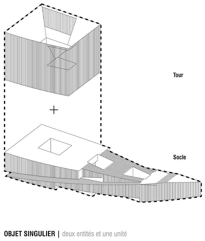 02-D5-CT-SCH-OBJET-SINGULIER.jpg (679×800)