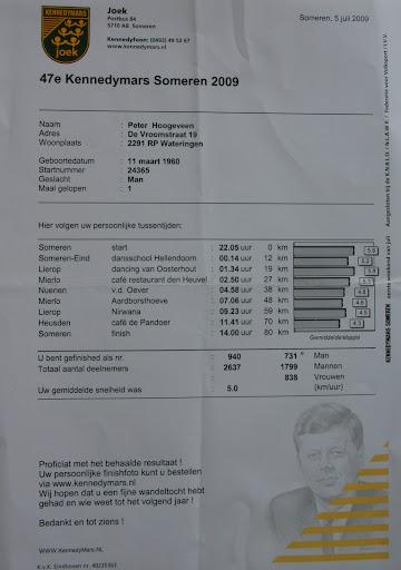 Marche Kennedy (80km) de Someren (NL): 7-8 juillet 2012 IMG_5567