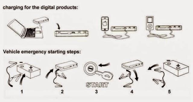 smart generation  promosi multifunction powerbank untuk