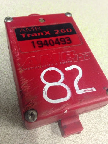 amb tranx 260 transponder manual