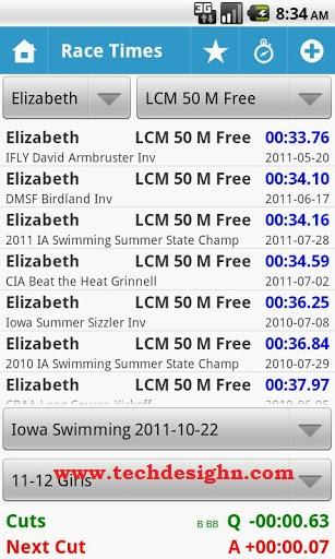 MySwimmingTimes