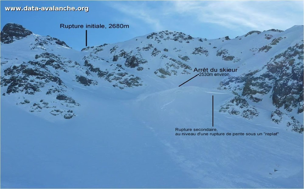 Avalanche Belledonne, secteur Pointe de L'Aulp du Pont,, Couloir Nord - Photo 1