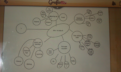 3b interactive graphic organizers for writing mrs
