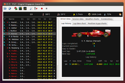 F1LT su Ubuntu