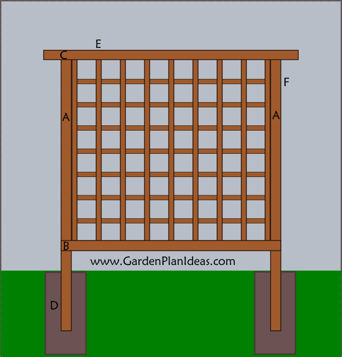 Garden Plans And Ideas A Simple Lattice Style Trellis