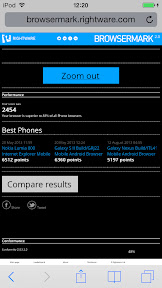 iPod touch 5G iOS7 Benchmark CPU 02 Browsermark2.0
