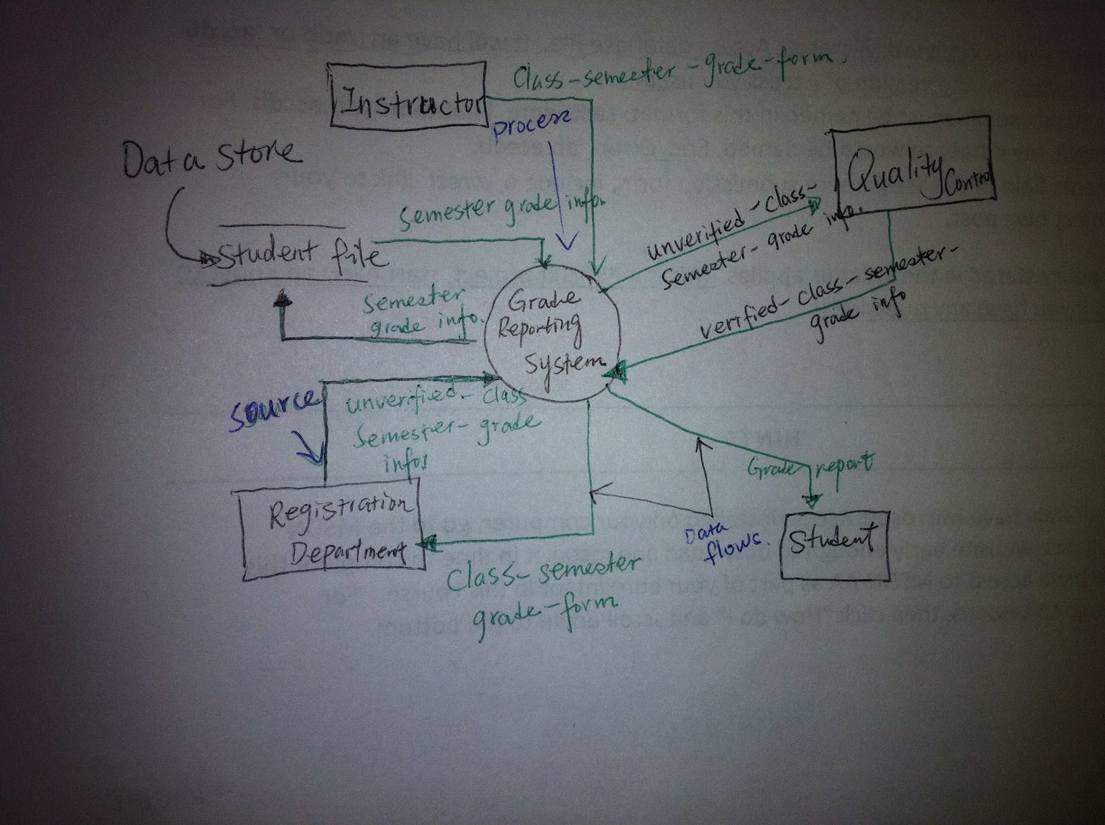 loginlove: 三月 2011
