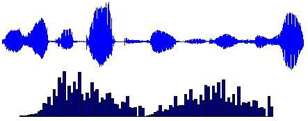 Il riconoscimento dei segnali audio