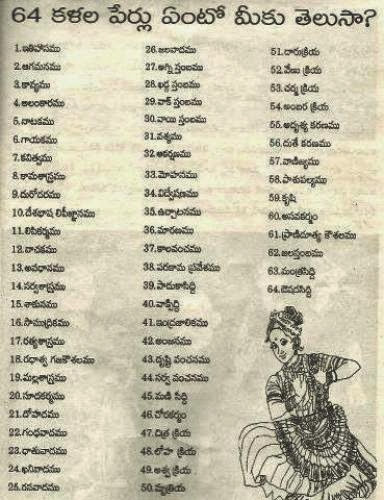 14 Vidya Techniques And 64 Kala Art Formstypes Of Arts According To Hindu Culture