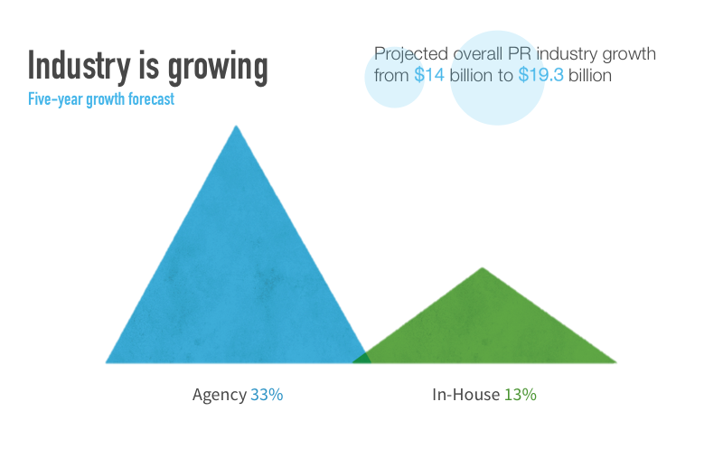 industry-is-growing (1).png