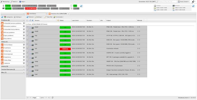 ติดตั้ง Icinga 2 ด้วย Docker Container « Thai Open Source