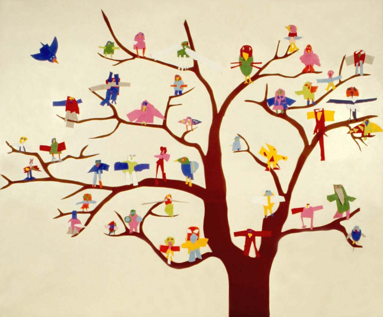 Realistic Tree Frog Drawings 20+ Beautiful Bird Pen...