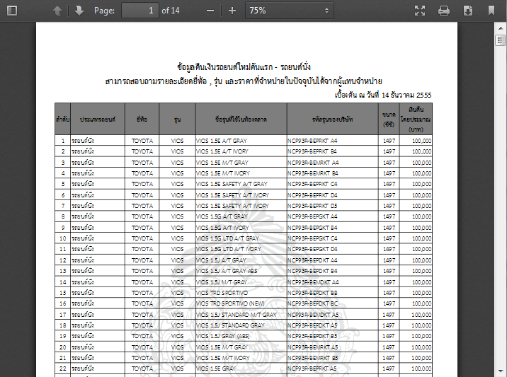 ตัวอ่าน PDF ใน Firefox 19 สามารถอ่านเอกสารภาษาไทยได้ปกติ