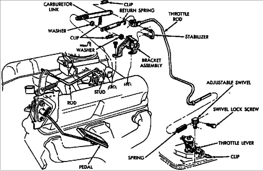 Dodge 318 Engine Vacuum Diagram