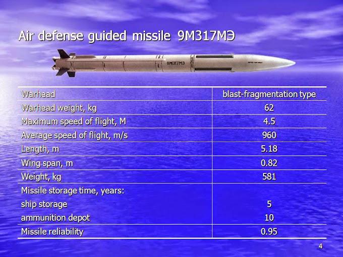 Tên lửa hạm đối không 9M317ME