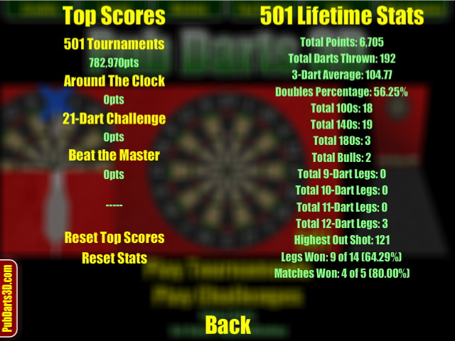 Pub Darts 3D - 501 Stats and Top Scores