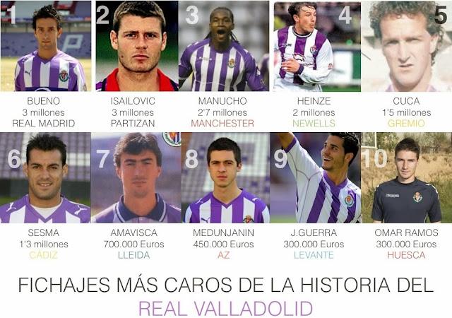 Los 10 fichajes mas caros de la historia del real valladolid pucela fichajes - Fotos del real valladolid ...